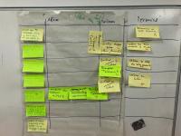Chez Axecibles, nos responsables de services se forment au management agile !